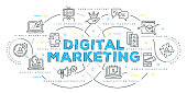 Modern Flat Line Design Concept of Digital Marketing