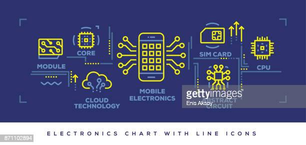 Modern Flat Line Design Concept of Electronics