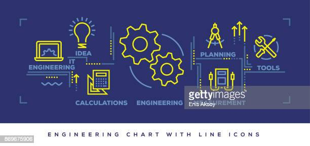 Modern Flat Line Design Concept of Engineering