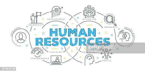 Modern Flat Line Design Concept of Human Resources
