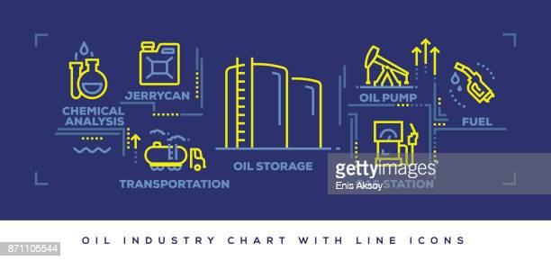 modern flat line design concept of oil industry - drilling rig stock illustrations, clip art, cartoons, & icons
