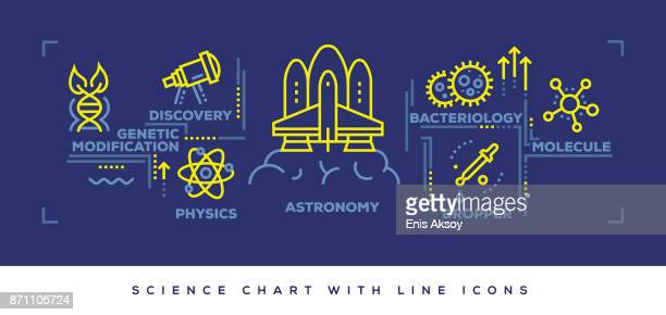 Modern Flat Line Design Concept of Science