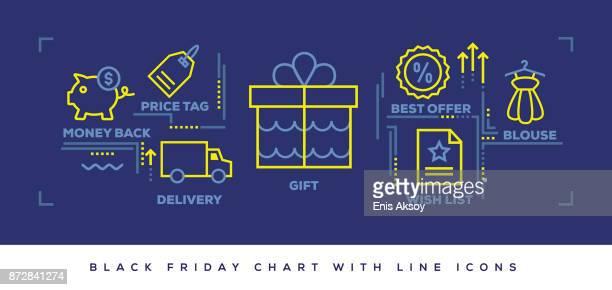 Modern Flat Line Design Concept of Shopping