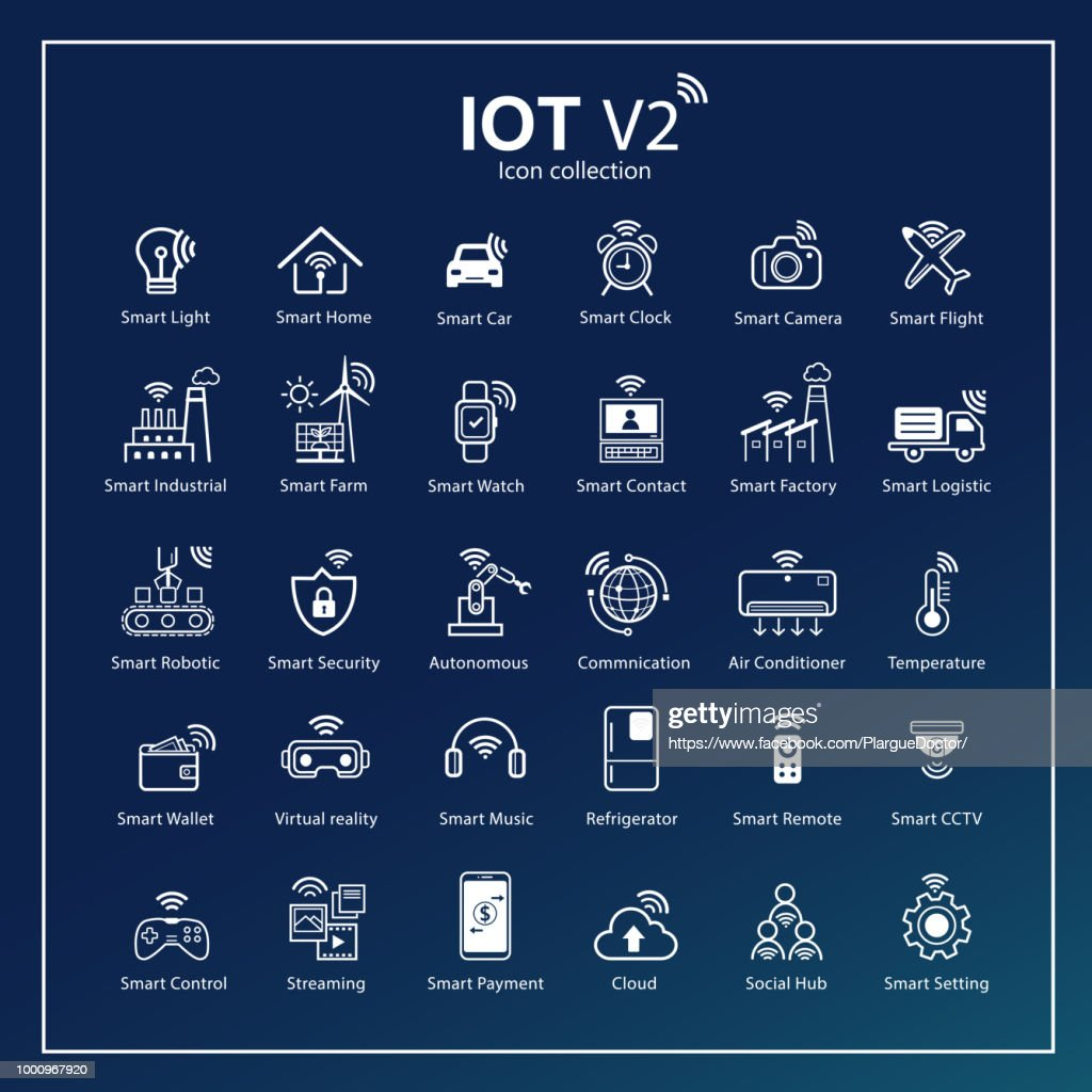 Modern internet of things icon set with blue background. Everything connectivity device network, anywhere, anytime, Symbols for IOT with flat outline design.