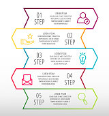 Modern line vector illustration. Infographic template with five arrows, text. Step by step. Designed for business, presentations, web design, diagrams, education with 5 steps