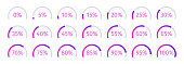 Modern Set of purple gradient semicircle percentage diagrams for infographics, 0 5 10 15 20 25 30 35 40 45 50 55 60 65 70 75 80 85 90 95 100. Vector illustration