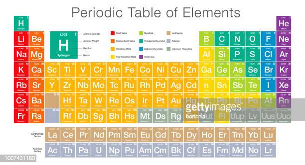 modern styled periodic table of elements - chemistry stock illustrations