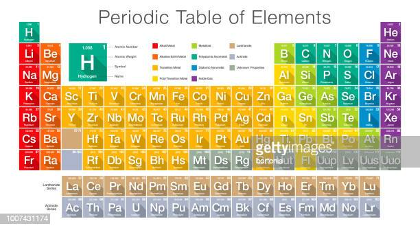 60 Top Periodic Table Stock Vector Art and Graphics - Getty Images
