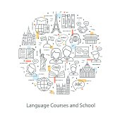 Modern thin line concepts of learning foreign languages.