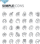 Modern thin line icons of human features and emotions