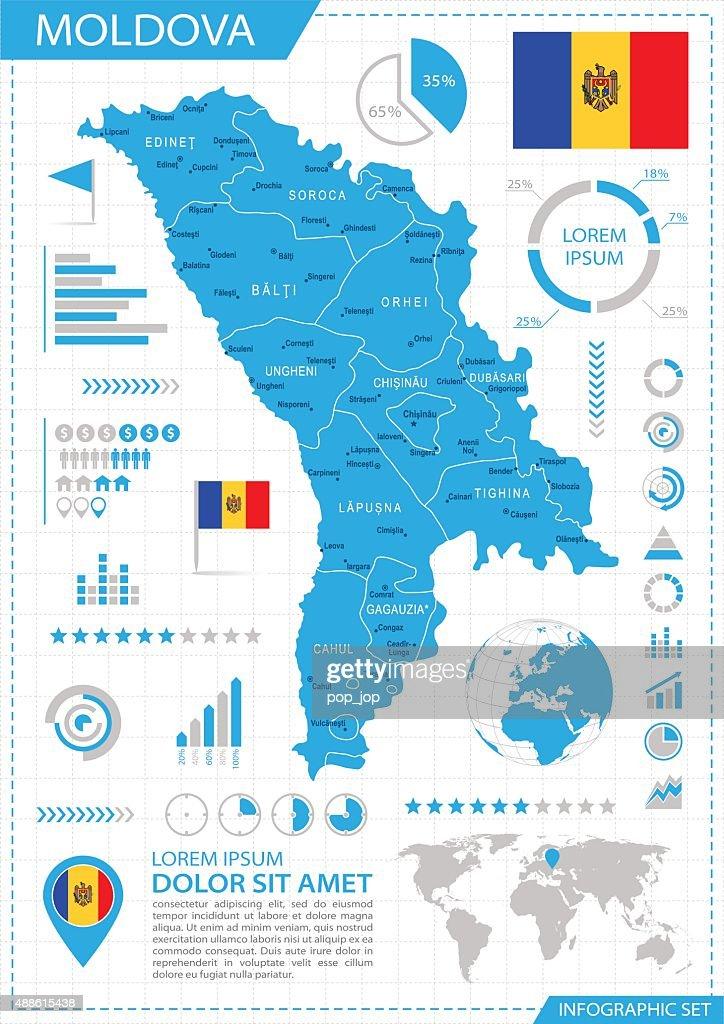 Moldova Infographic Map Illustration stock illustration