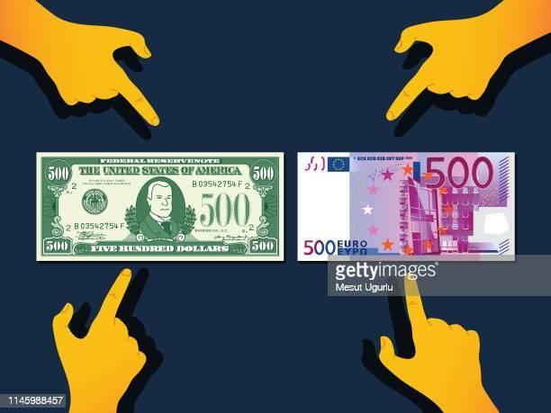 Money Comparison