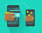 Money transfer via mobile phone vector illustration, flat cartoon smartphones with cash wallets, coins and credit cards transferring money wireless, cellphone transaction