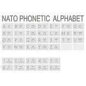 monochrome icon set with NATO phonetic alphabet