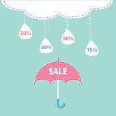 Monsoon season offer. Pink umbrella. Cloud with hanging dash line raining drops. 10, 30, 50, 75% persent off. Big sale banner poster. Flat design. Blue sky background.