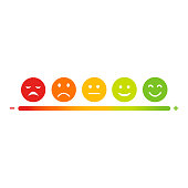 Mood scale with different smile faces in different colors in flat
