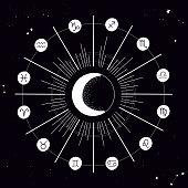 moon and zodiac