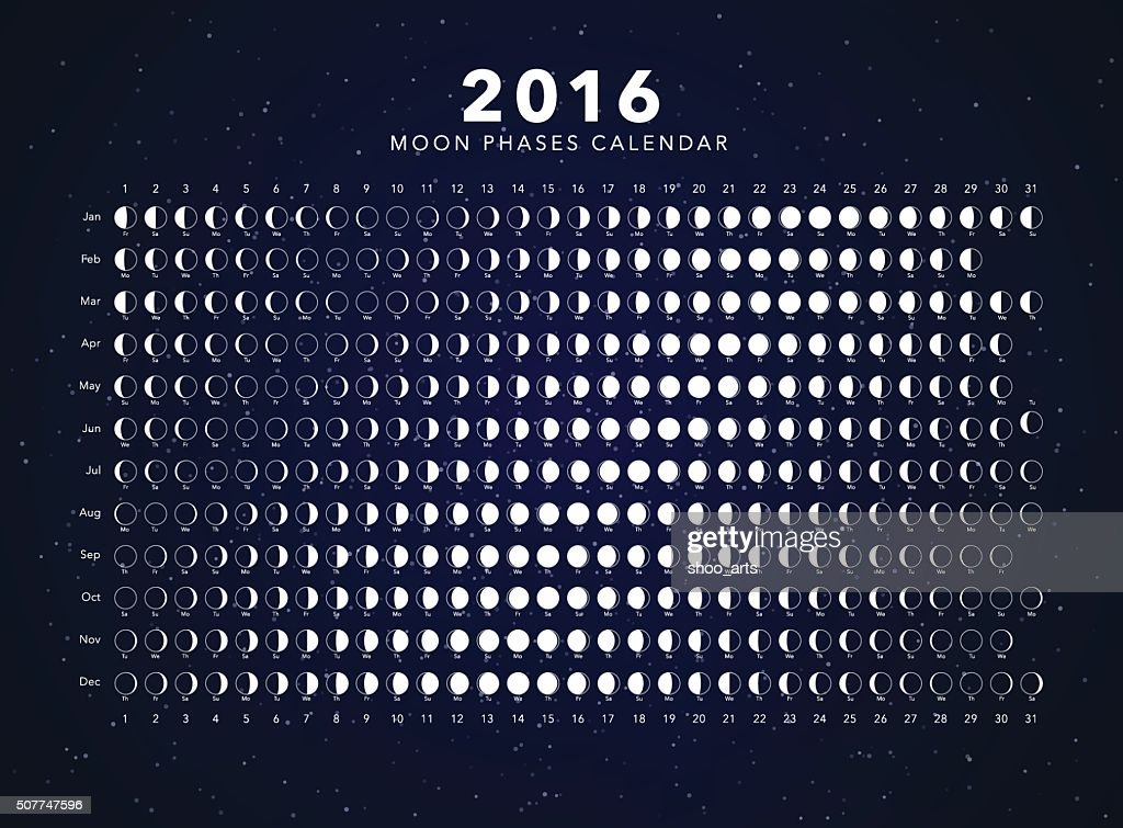 Moon Phases Calendar.Moon Phases Calendar Vector Stock Illustration Getty Images