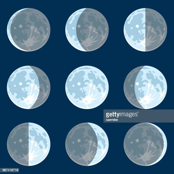 moon phases - volcanic crater stock illustrations, clip art, cartoons, & icons