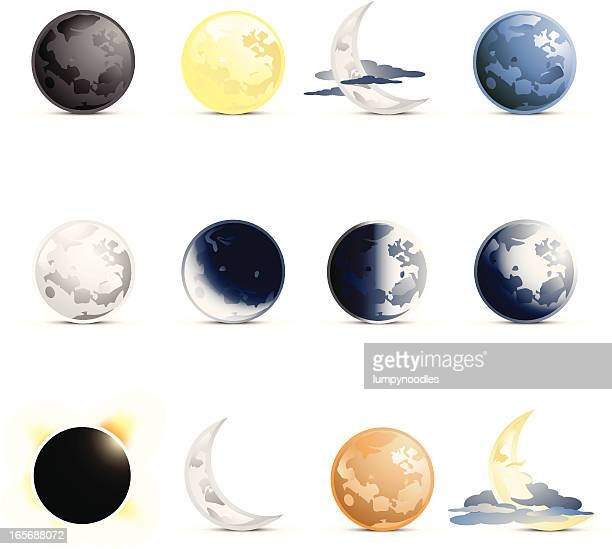 Moon Symbols and Lunar Phases