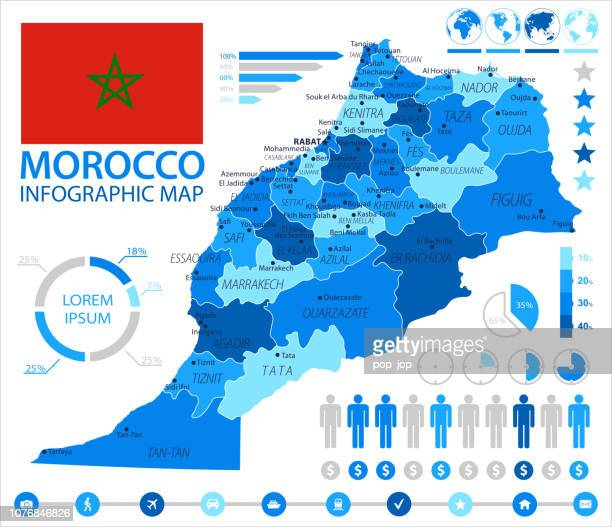 05 - Morocco - Blue Spot Infographic 10