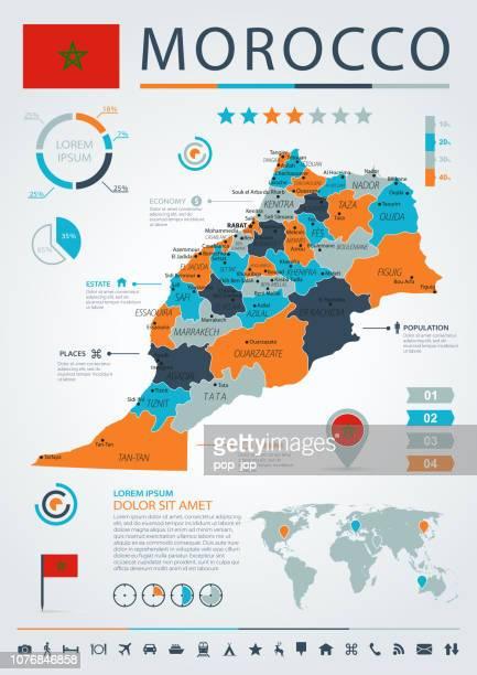 12 - Morocco - Blue-Orange Infographic 10