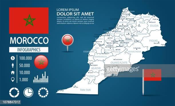 39 - Morocco - Dark Murena Bg Infographic q10