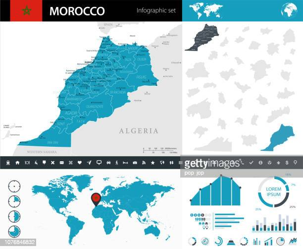 08 - Morocco - Murena Infographic 10