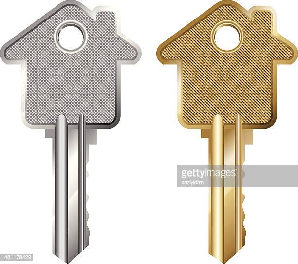 Mortgage Key