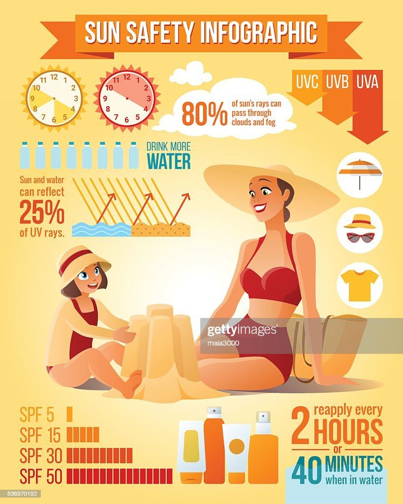 Mother and daughter on the beach. Sun protection vector infographics.