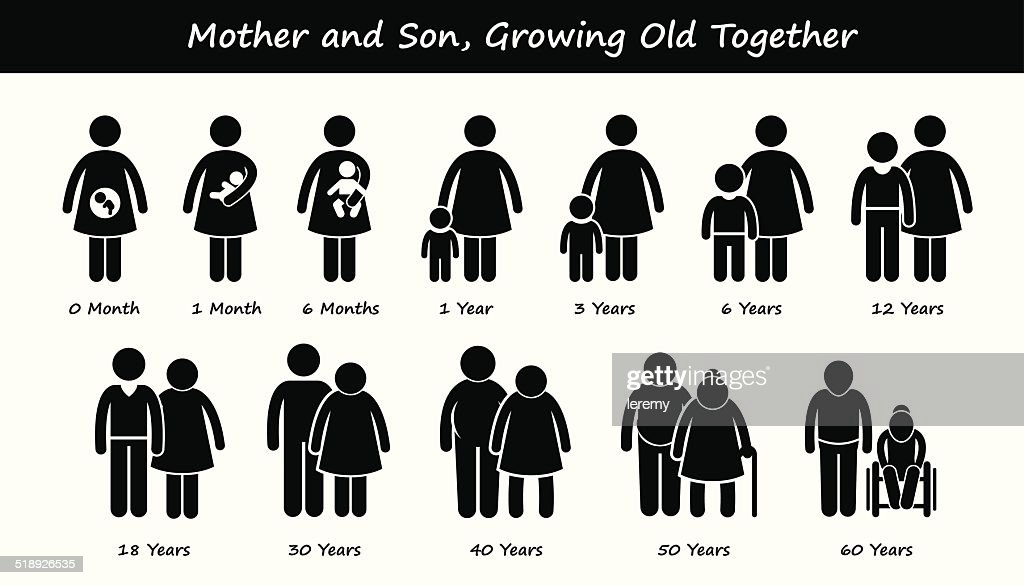 Mother and Son Life Growing Old Together Process Stages Development