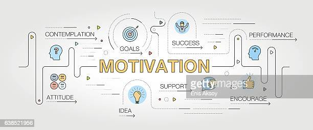 motivation banner and icons - attitude stock illustrations, clip art, cartoons, & icons