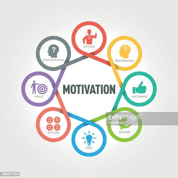 Motivation infographic with 8 steps, parts, options
