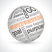 Motivation theme sphere with keywords