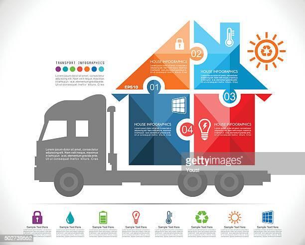 Wohnmobil Infografiken