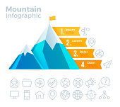 Mountain Infographic
