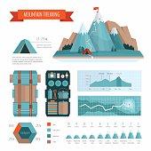 Mountain trekking and hiking infographics.