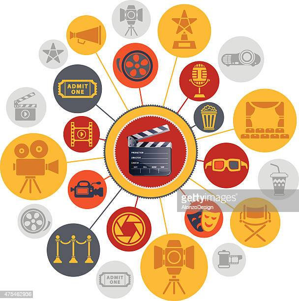 Movie and Cinema Montage