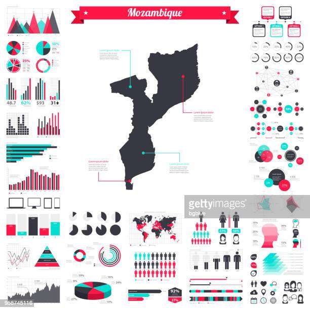 mozambique map with infographic elements - big creative graphic set - mozambique stock illustrations, clip art, cartoons, & icons