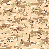 Multicam Camouflage Seamless Patterns