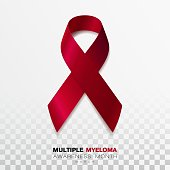 Multiple Myeloma Awareness Month. Burgundy Color Ribbon Isolated On Transparent Background. Vector Design Template For Poster.