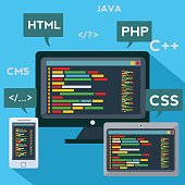 Multiple platforms code programming adaptive software vector concept