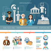 Museum infographics, history and culture of civilization