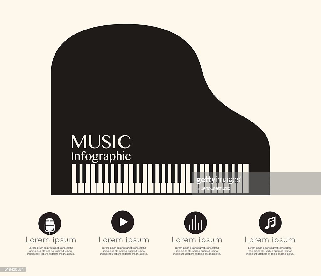Music Infographic with  Grand Piano on top.