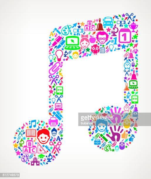 Music note clock getty images voltagebd Gallery