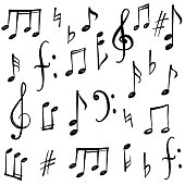 Music notes and signs collection