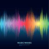 Music waves background. Rainbow sound music equalizer