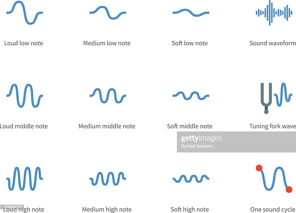 Music waves color icons on white background