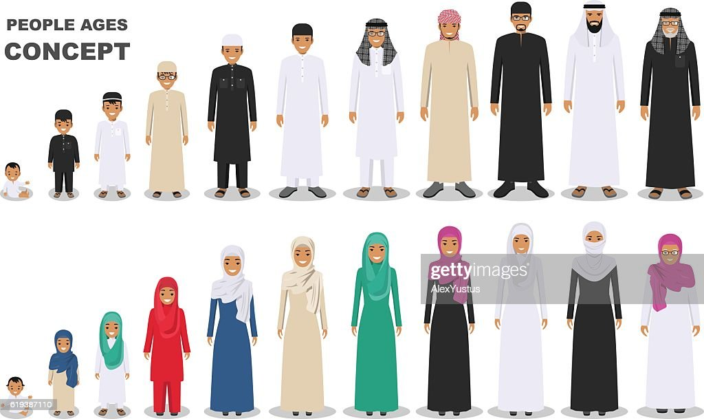 Muslim father, mother, son, daughter, grandmother and grandfather standing together.