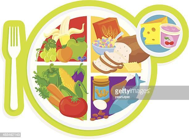 my plate food pyramid - food pyramid stock illustrations